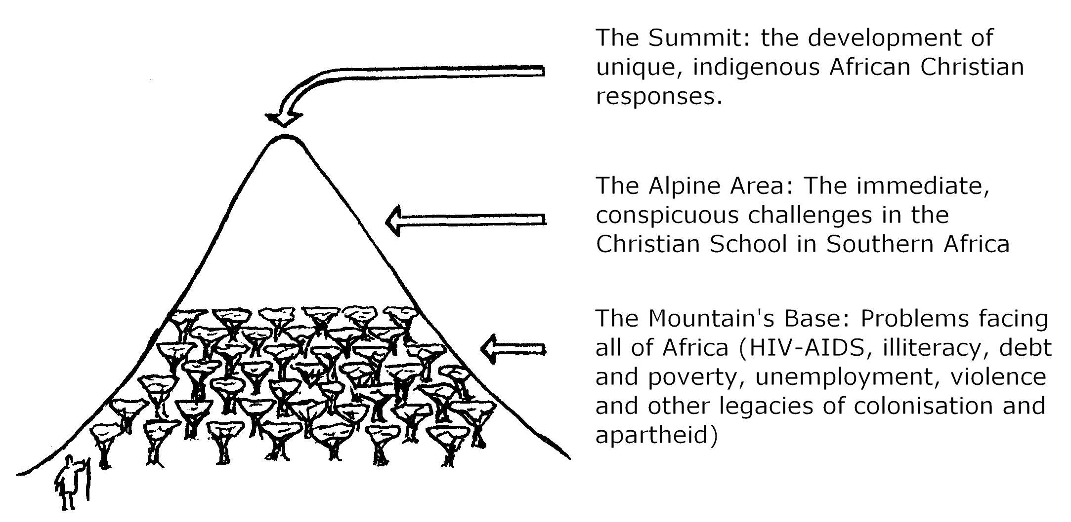 mountain with text.png